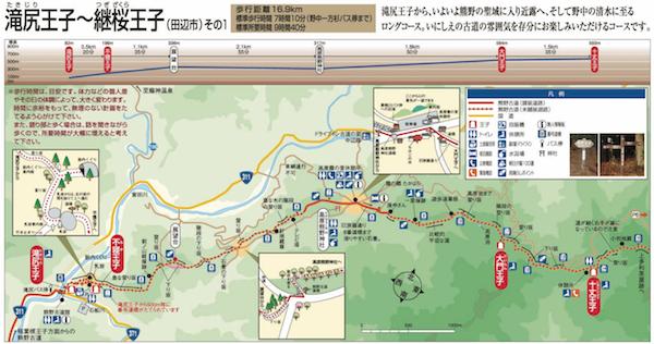 滝尻王子〜近露王子 地図 その1