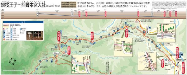 滝尻王子〜近露王子 地図その2